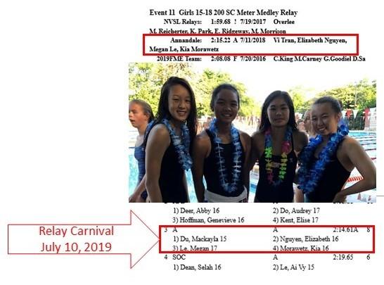 Girls 15-18 200M Medley Relay Team Breaks Pool Record